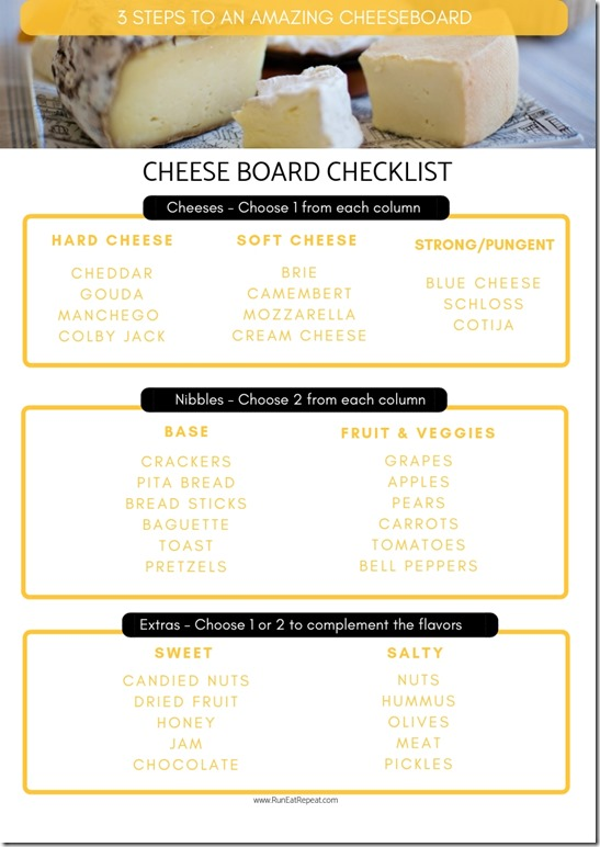 Cheeseplate Checklist Real California Milk Tips