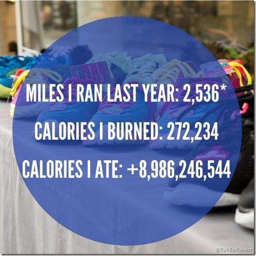 mileage and calories burned total (640x640)