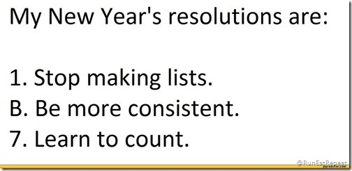 list of resolutions of the new year