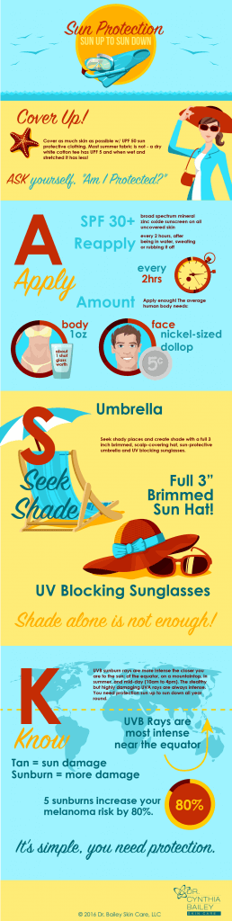 "What is melanoma? Get sun protection tips. ""Class ="" wp-image-28660 ""srcset ="" https://healthmtips.com/wp-content/uploads/sites/8/2019/05/This-is-Monday-of-melanoma-and-skin-cancer-awareness-month.png 258w, https: // www .drbaileyskincare.com / info / wp-content / uploads / Final_Sun_Exposure_Infographic-01-38x150.png 38w ""sizes ="" (maximum width: 258 pixels) 100 W, 258 pixels"