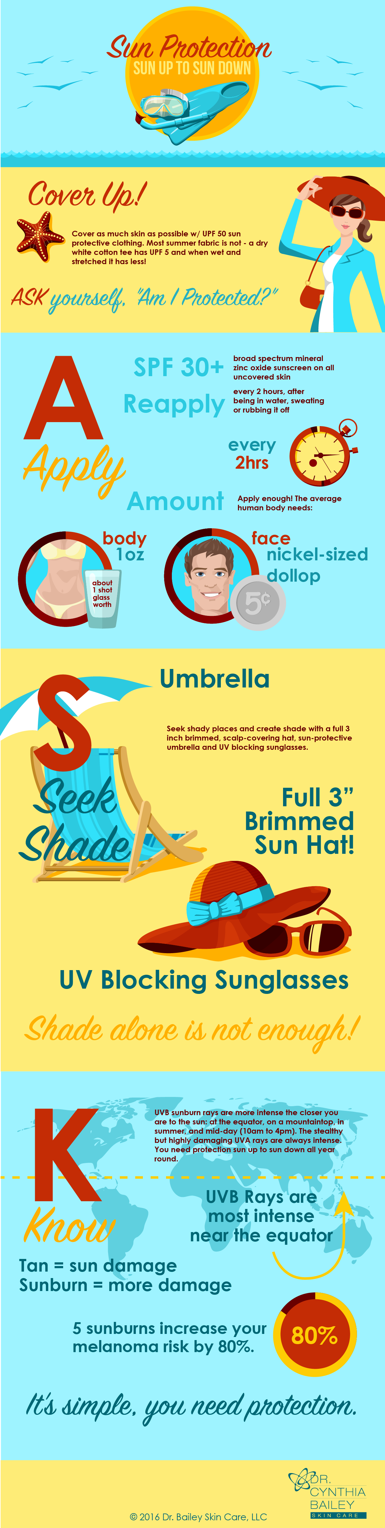 Get summer sun protection with these tips from a dermatologist.